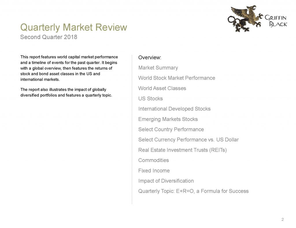 Quarterly Market Review (QMR) - Q2 2018_Page_02