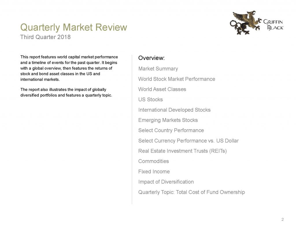 Quarterly Market Review_Q3_2018_Page_02