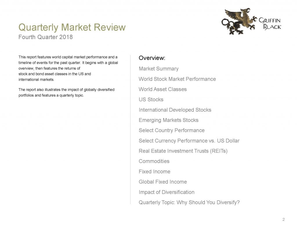 Quarterly Market Review_Q4 2018_Page_02
